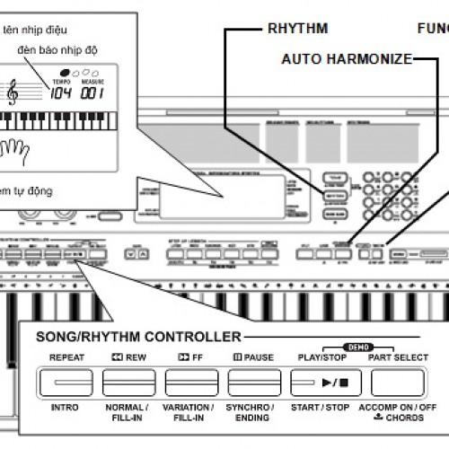 Hướng dẫn chỉnh âm thanh cơ bản cho đàn organ