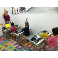 Hướng dẫn cách chọn mua đàn Organ cho trẻ